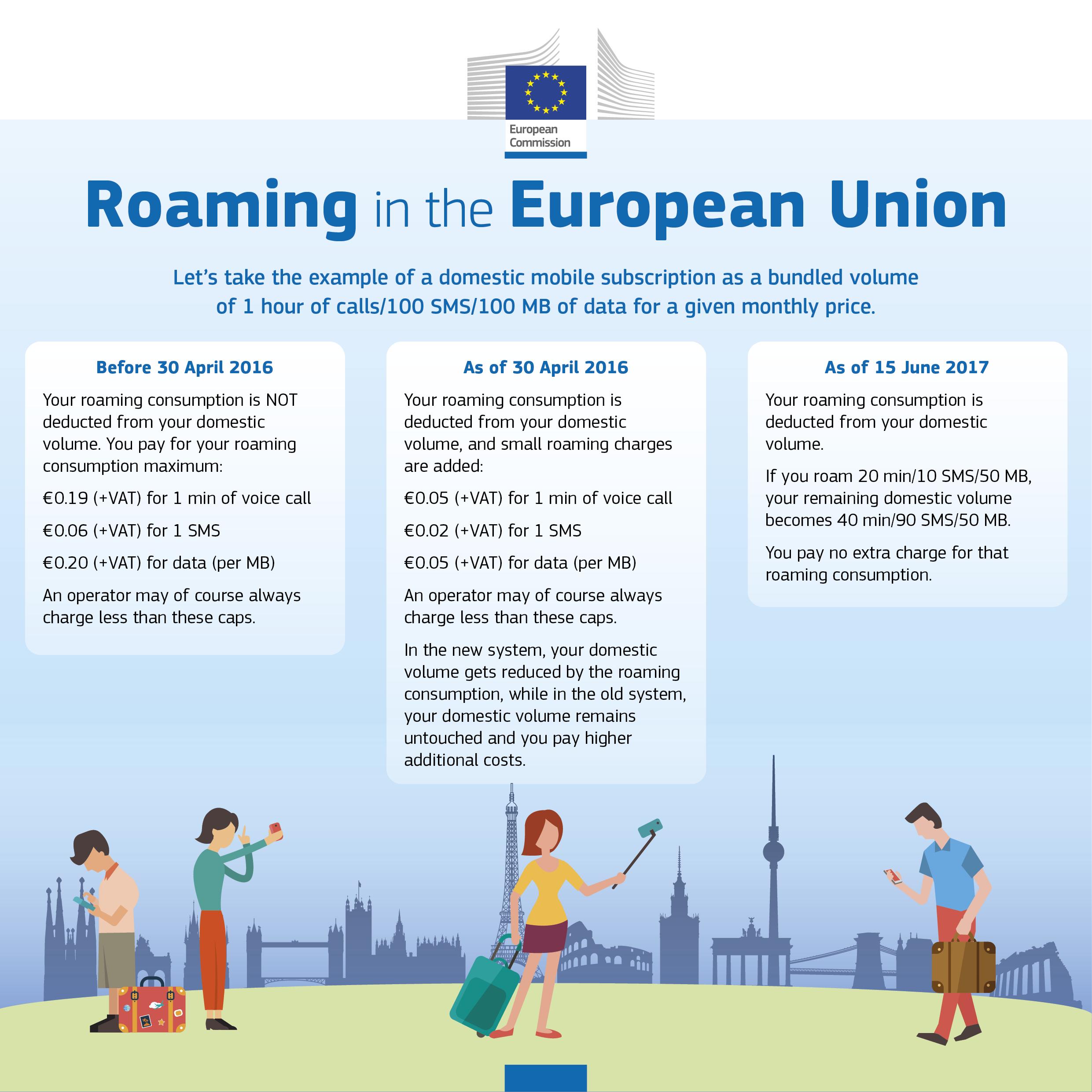 UE: stop alle tariffe di roaming, ma col trucco